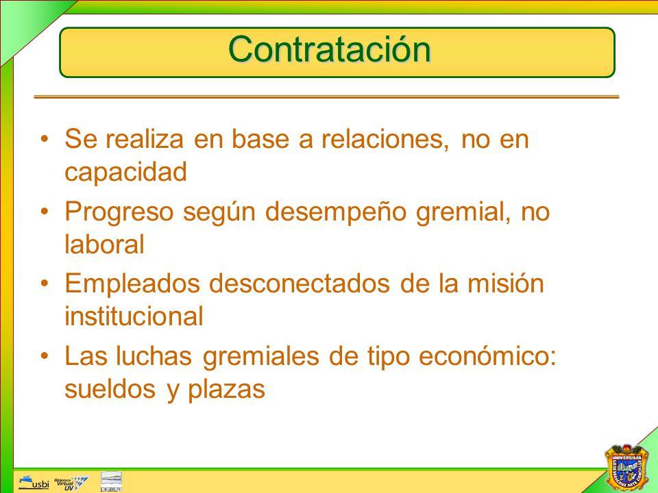 Contratación Se realiza en base a relaciones, no en capacidad Progreso según desempeño gremial, no laboral Empleados desconectados de la misión instit