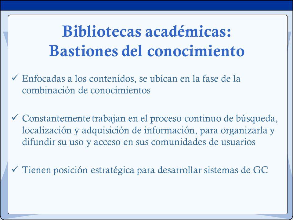 Bibliotecas académicas: Bastiones del conocimiento Enfocadas a los contenidos, se ubican en la fase de la combinación de conocimientos Constantemente