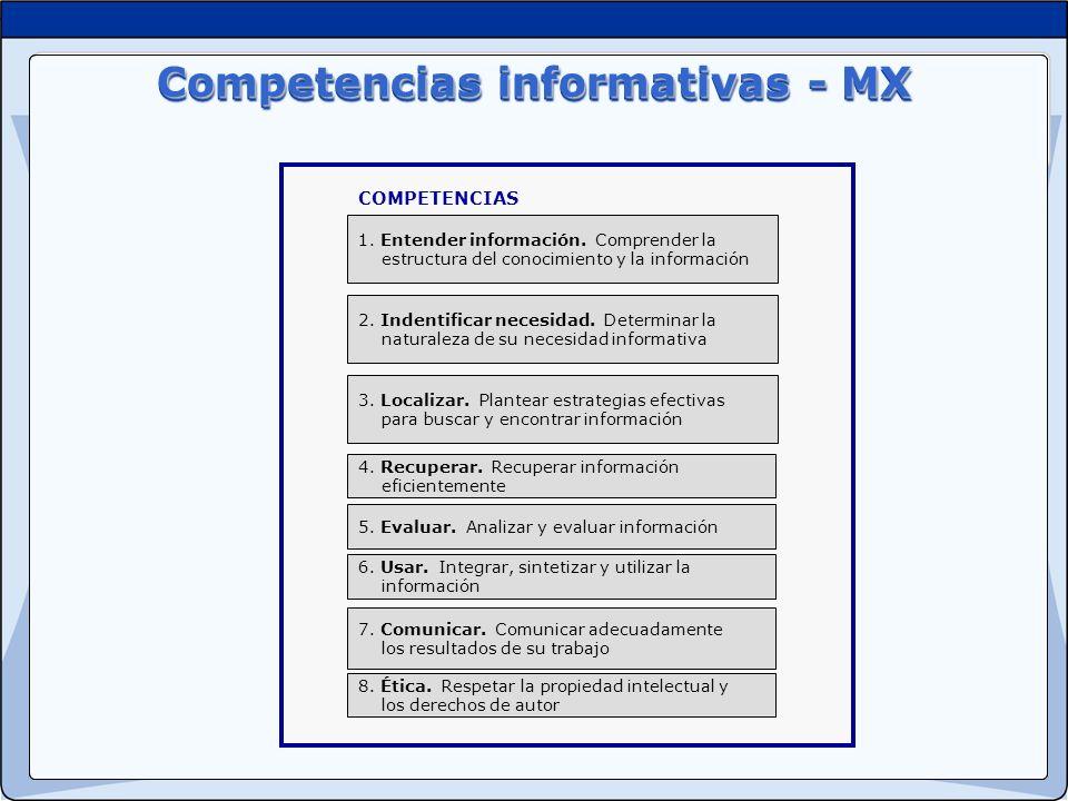COMPETENCIAS 1. Entender información. Comprender la estructura del conocimiento y la información 2. Indentificar necesidad. Determinar la naturaleza d