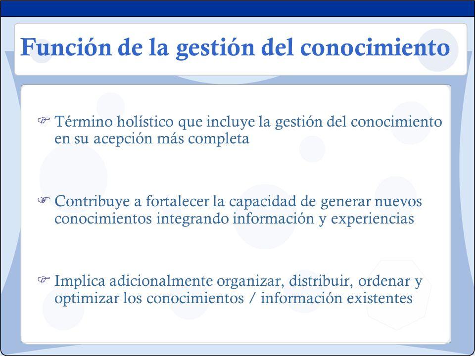 Definición de Portela Es la capacidad de una organización para generar valor, basándose en las personas y en una gestión eficaz del Capital Intelectual (Portela, 2001)