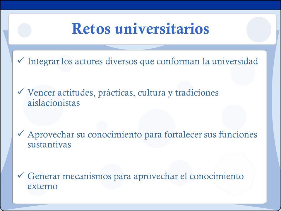 Retos universitarios Integrar los actores diversos que conforman la universidad Vencer actitudes, prácticas, cultura y tradiciones aislacionistas Apro