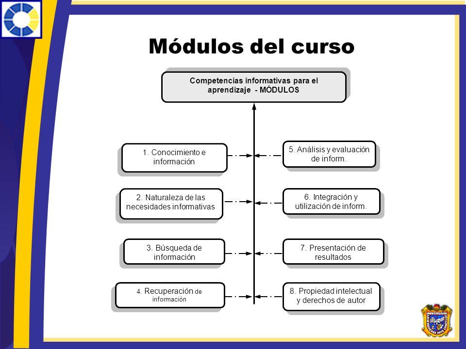 Módulos del curso Competencias informativas para el aprendizaje - MÓDULOS 5. Análisis y evaluación de inform. 1. Conocimiento e información 2. Natural