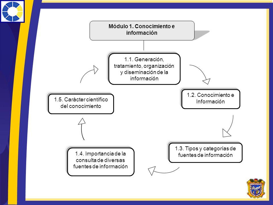 Módulo 1. Conocimiento e información 1.1. Generación, tratamiento, organización y diseminación de la información 1.3. Tipos y categorías de fuentes de