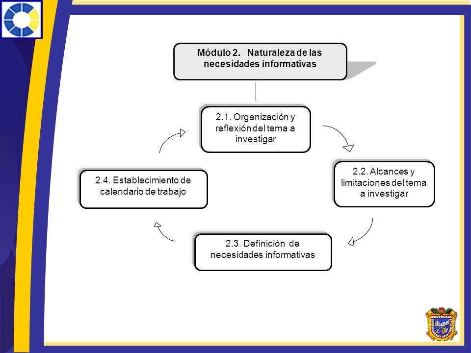 Módulo 2. Naturaleza de las necesidades informativas 2.2. Alcances y limitaciones del tema a investigar 2.1. Organización y reflexión del tema a inves