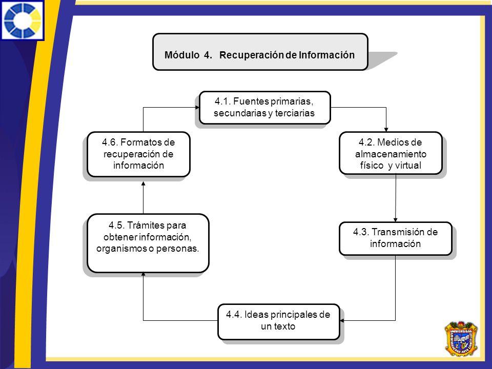 Módulo 4. Recuperación de Información 4.1. Fuentes primarias, secundarias y terciarias 4.6. Formatos de recuperación de información 4.2. Medios de alm