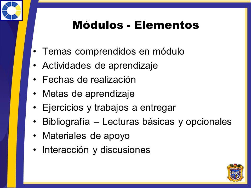 Módulos - Elementos Temas comprendidos en módulo Actividades de aprendizaje Fechas de realización Metas de aprendizaje Ejercicios y trabajos a entrega