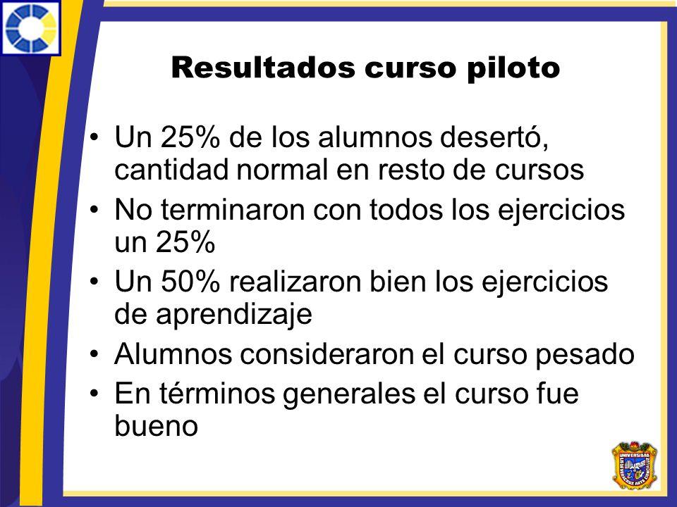 Resultados curso piloto Un 25% de los alumnos desertó, cantidad normal en resto de cursos No terminaron con todos los ejercicios un 25% Un 50% realiza