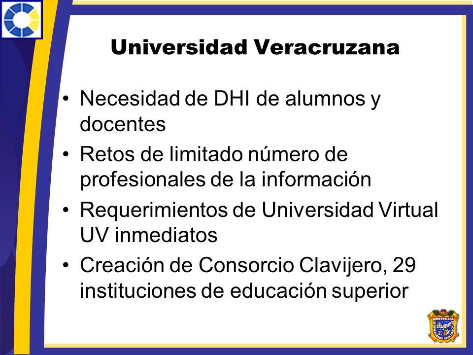Universidad Veracruzana Necesidad de DHI de alumnos y docentes Retos de limitado número de profesionales de la información Requerimientos de Universid