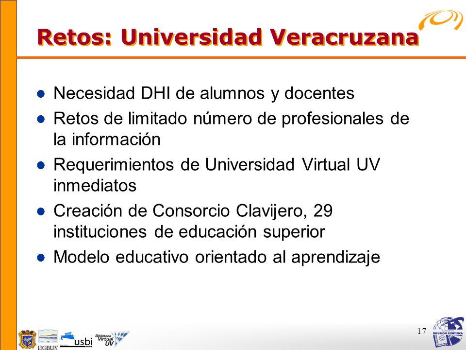 17 Retos: Universidad Veracruzana l Necesidad DHI de alumnos y docentes l Retos de limitado número de profesionales de la información l Requerimientos