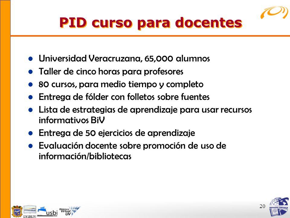 20 PID curso para docentes PID curso para docentes lUlUniversidad Veracruzana, 65,000 alumnos lTlTaller de cinco horas para profesores l8l80 cursos, p