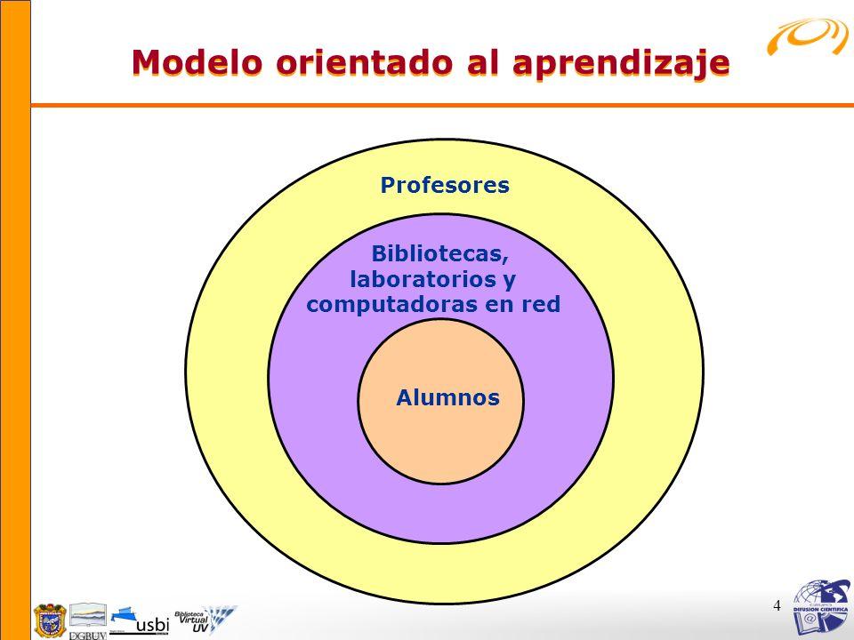 4 Bibliotecas, laboratorios y computadoras en red Profesores Alumnos Modelo orientado al aprendizaje Modelo orientado al aprendizaje