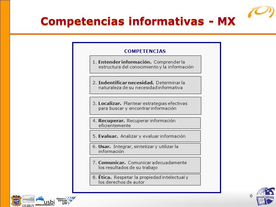 6 COMPETENCIAS 1. Entender información. Comprender la estructura del conocimiento y la información 2. Indentificar necesidad. Determinar la naturaleza