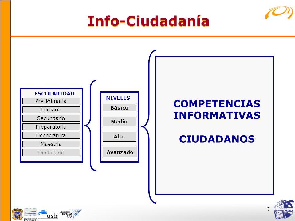 7 Info-Ciudadanía Info-Ciudadanía ESCOLARIDAD Doctorado Maestría Licenciatura Preparatoria Secundaria Primaria Pre-Primaria NIVELES Avanzado Medio Bás