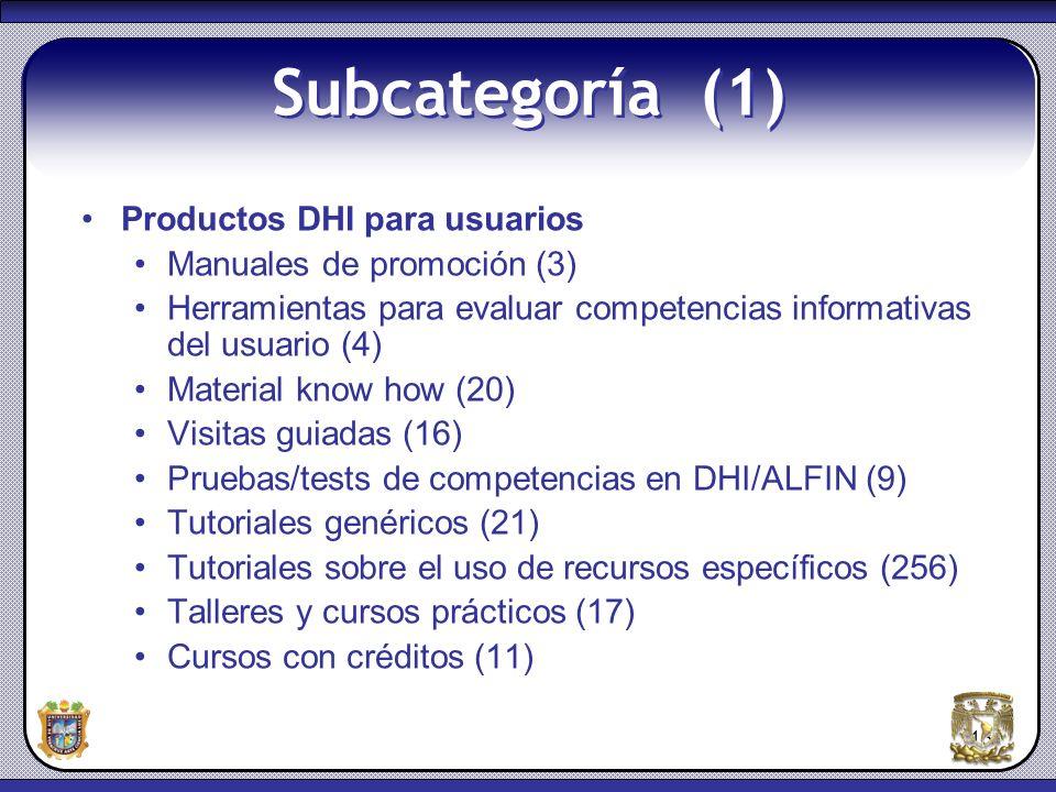 13 Subcategoría (1) Productos DHI para usuarios Manuales de promoción (3) Herramientas para evaluar competencias informativas del usuario (4) Material