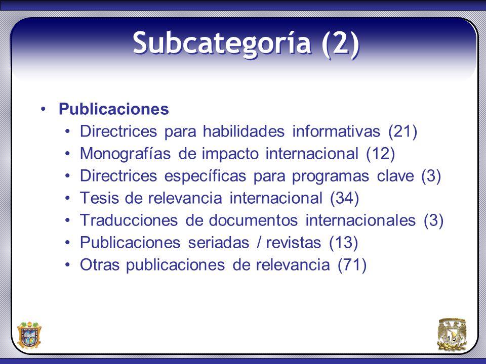 14 Subcategoría (2) Publicaciones Directrices para habilidades informativas (21) Monografías de impacto internacional (12) Directrices específicas par