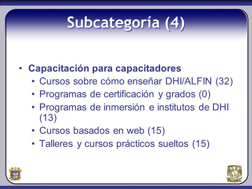 16 Subcategoría (4) Capacitación para capacitadores Cursos sobre cómo enseñar DHI/ALFIN (32) Programas de certificación y grados (0) Programas de inme