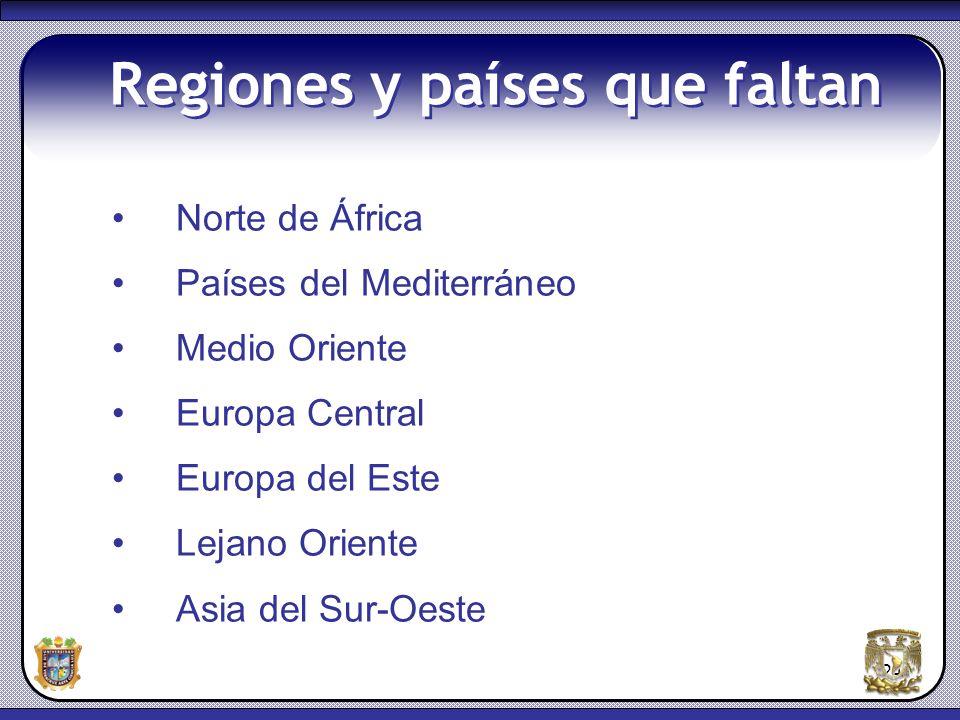 24 Regiones y países que faltan Norte de África Países del Mediterráneo Medio Oriente Europa Central Europa del Este Lejano Oriente Asia del Sur-Oeste