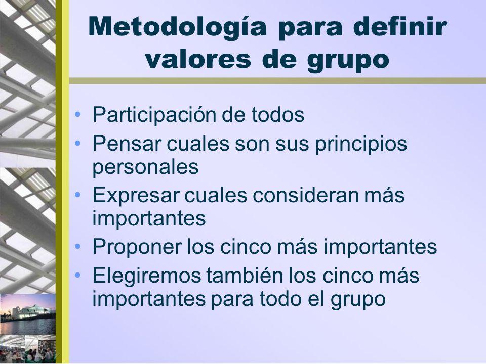 Metodología para definir valores de grupo Participación de todos Pensar cuales son sus principios personales Expresar cuales consideran más importante