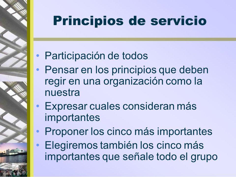 Principios de servicio Participación de todos Pensar en los principios que deben regir en una organización como la nuestra Expresar cuales consideran