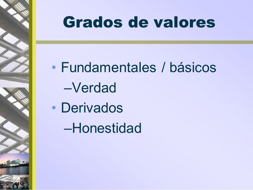 Grados de valores Fundamentales / básicos –Verdad Derivados –Honestidad