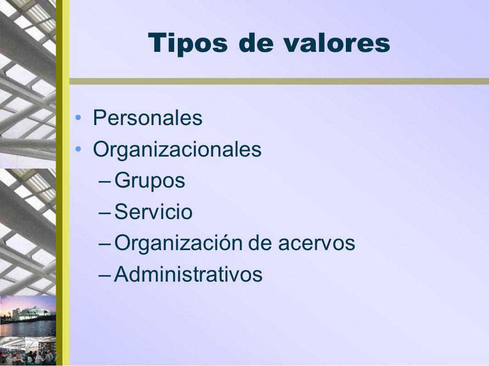 Tipos de valores Personales Organizacionales –Grupos –Servicio –Organización de acervos –Administrativos