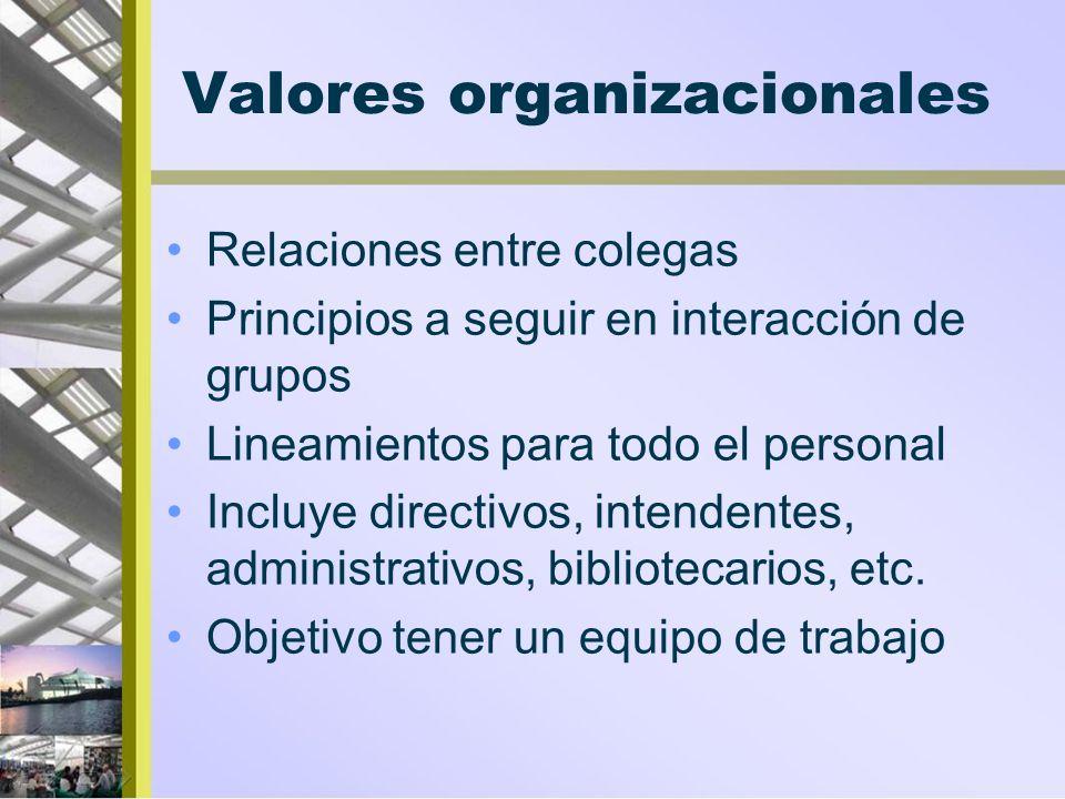 Valores organizacionales Relaciones entre colegas Principios a seguir en interacción de grupos Lineamientos para todo el personal Incluye directivos,