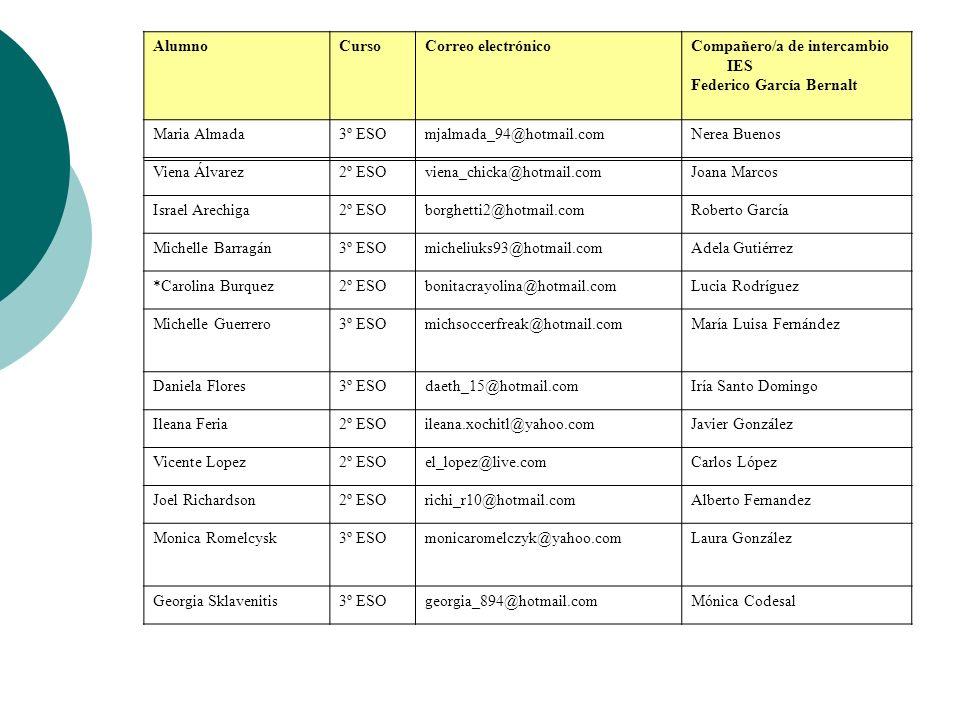 AlumnoCursoCorreo electrónicoCompañero/a de intercambio IES Federico García Bernalt Maria Almada3º ESOmjalmada_94@hotmail.comNerea Buenos Viena Álvare