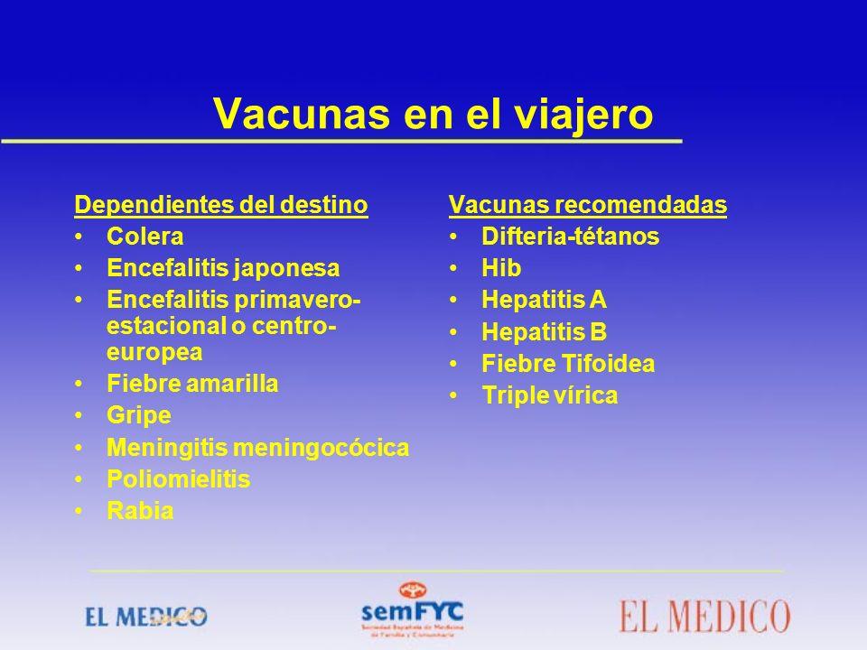 Vacunas en el viajero Dependientes del destino Colera Encefalitis japonesa Encefalitis primavero- estacional o centro- europea Fiebre amarilla Gripe M