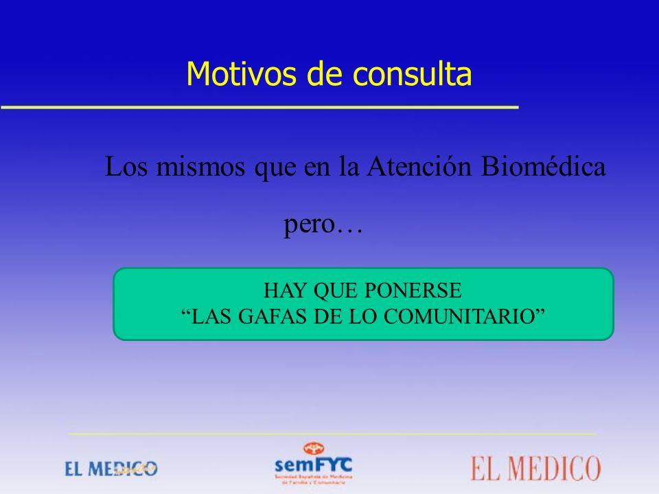 Motivos de consulta Los mismos que en la Atención Biomédica pero… HAY QUE PONERSE LAS GAFAS DE LO COMUNITARIO