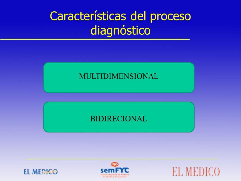 Características del proceso diagnóstico MULTIDIMENSIONAL BIDIRECIONAL