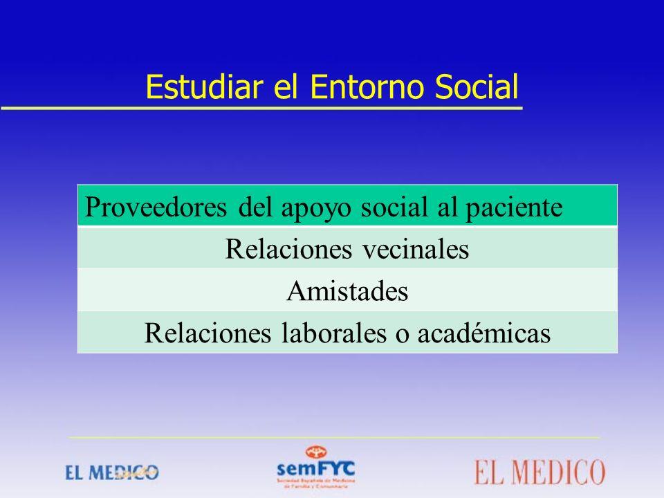 Estudiar el Entorno Social Proveedores del apoyo social al paciente Relaciones vecinales Amistades Relaciones laborales o académicas