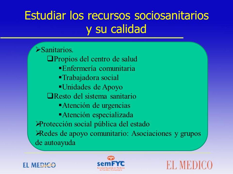 Estudiar los recursos sociosanitarios y su calidad Sanitarios. Propios del centro de salud Enfermería comunitaria Trabajadora social Unidades de Apoyo