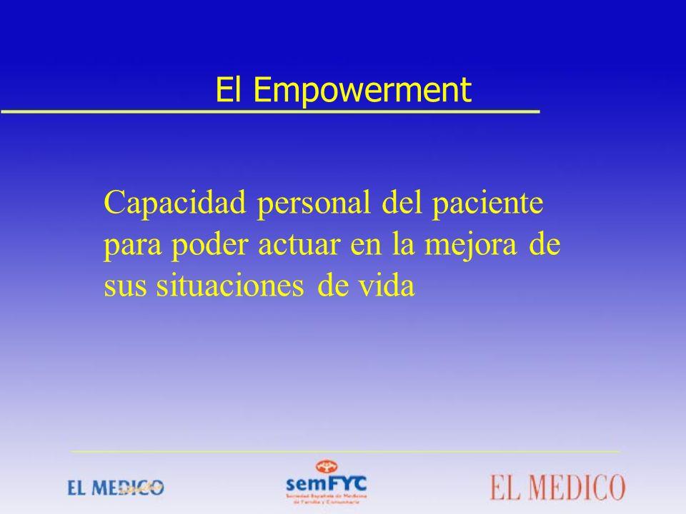El Empowerment Capacidad personal del paciente para poder actuar en la mejora de sus situaciones de vida