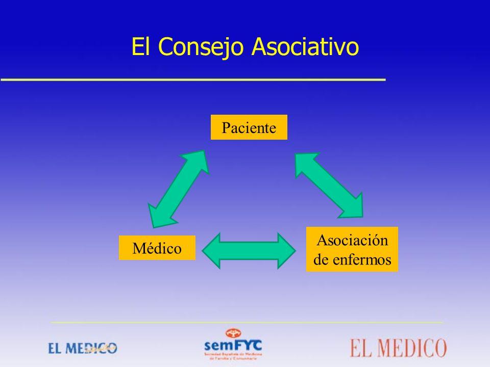El Consejo Asociativo Paciente Médico Asociación de enfermos