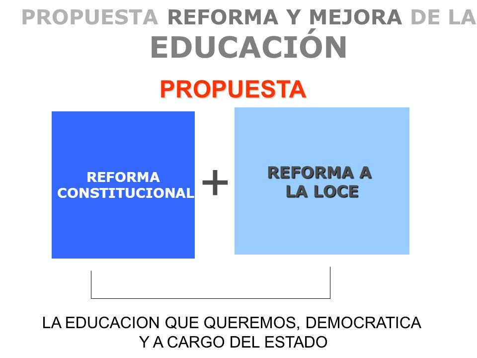 PROPUESTA REFORMA Y MEJORA DE LA EDUCACIÓN PROPUESTA REFORMA CONSTITUCIONAL REFORMA A LA LOCE LA EDUCACION QUE QUEREMOS, DEMOCRATICA Y A CARGO DEL EST