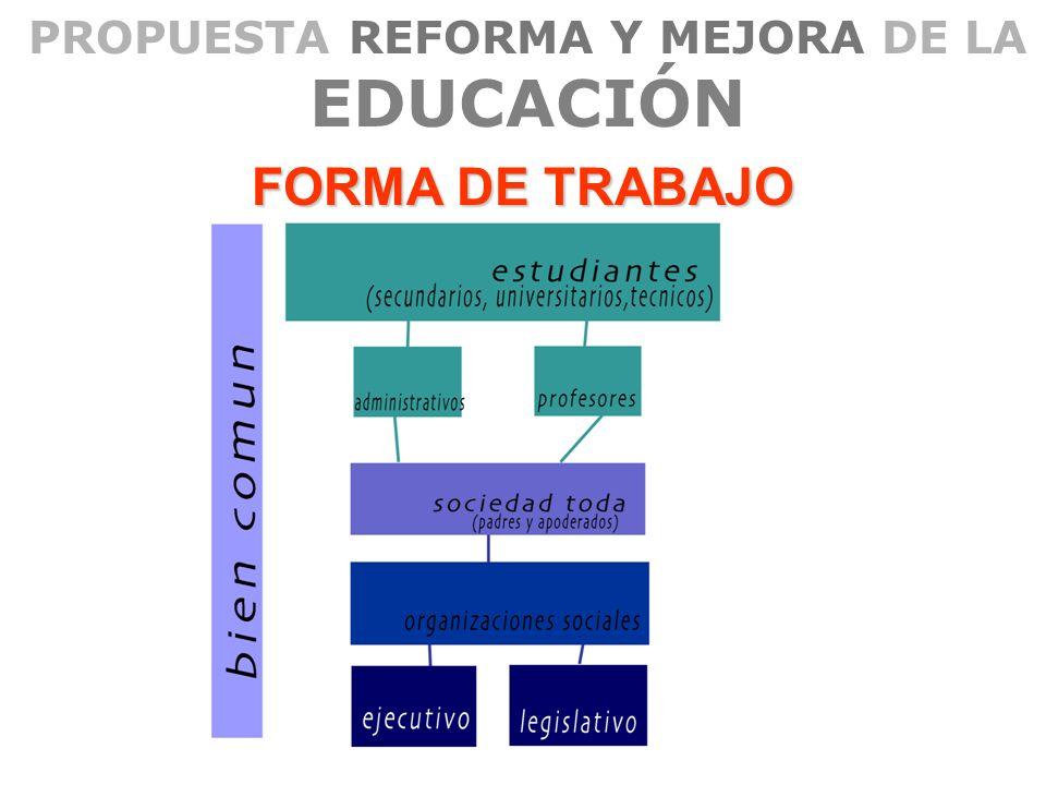 PROPUESTA REFORMA Y MEJORA DE LA EDUCACIÓN FORMA DE TRABAJO