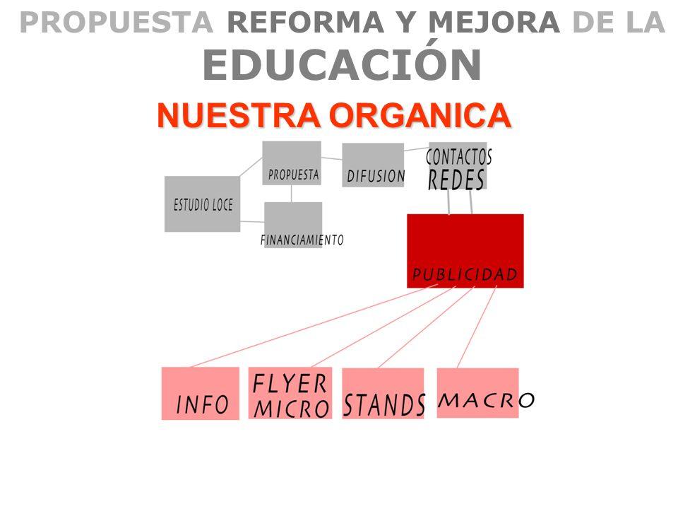 PROPUESTA REFORMA Y MEJORA DE LA EDUCACIÓN NUESTRA ORGANICA
