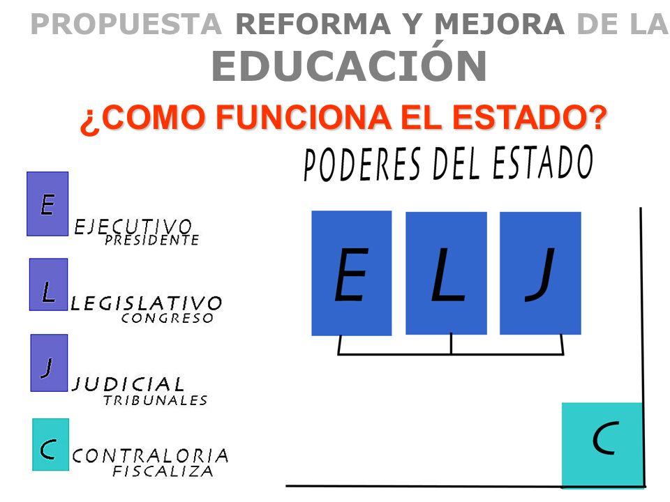 PROPUESTA REFORMA Y MEJORA DE LA EDUCACIÓN ¿ QUE ES LA LOCE.
