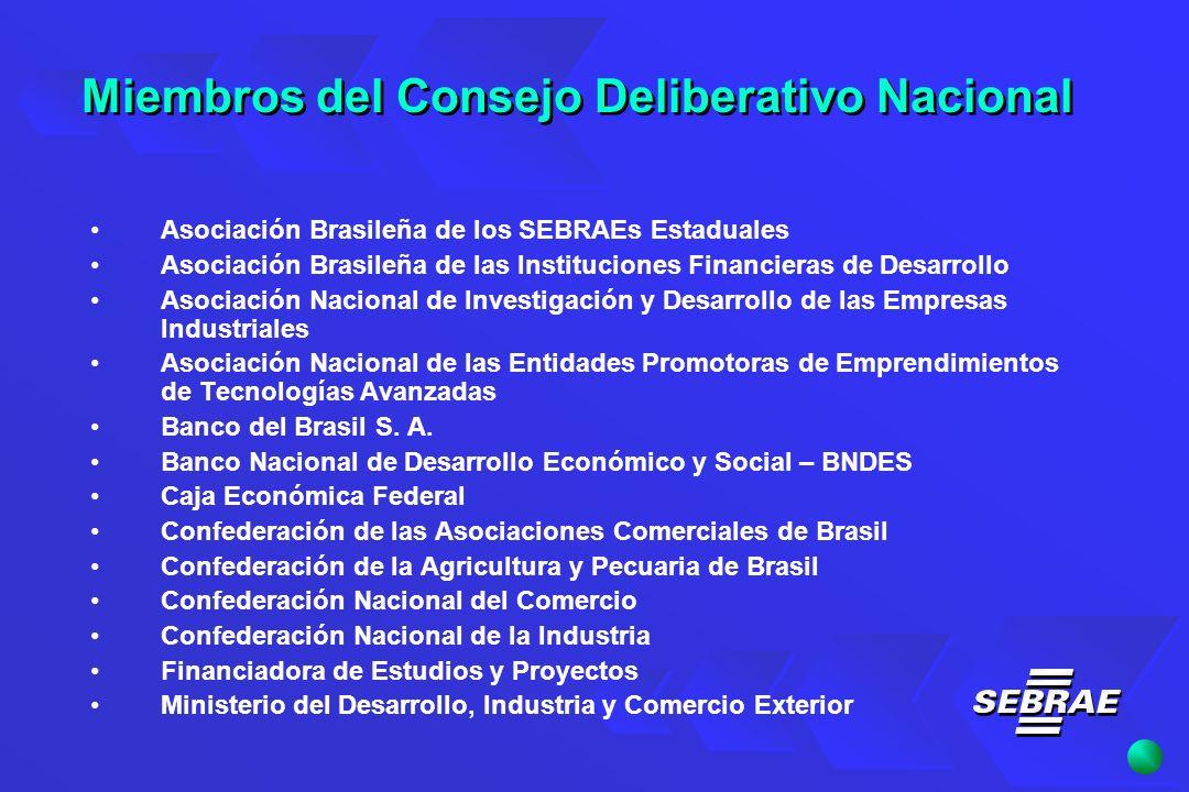 Miembros del Consejo Deliberativo Nacional Asociación Brasileña de los SEBRAEs Estaduales Asociación Brasileña de las Instituciones Financieras de Desarrollo Asociación Nacional de Investigación y Desarrollo de las Empresas Industriales Asociación Nacional de las Entidades Promotoras de Emprendimientos de Tecnologías Avanzadas Banco del Brasil S.