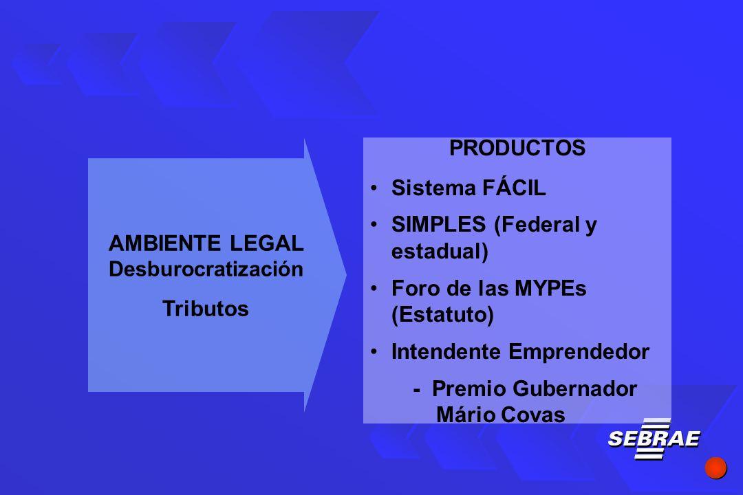 PRODUCTOS Sistema FÁCIL SIMPLES (Federal y estadual) Foro de las MYPEs (Estatuto) Intendente Emprendedor - Premio Gubernador Mário Covas AMBIENTE LEGAL Desburocratización Tributos