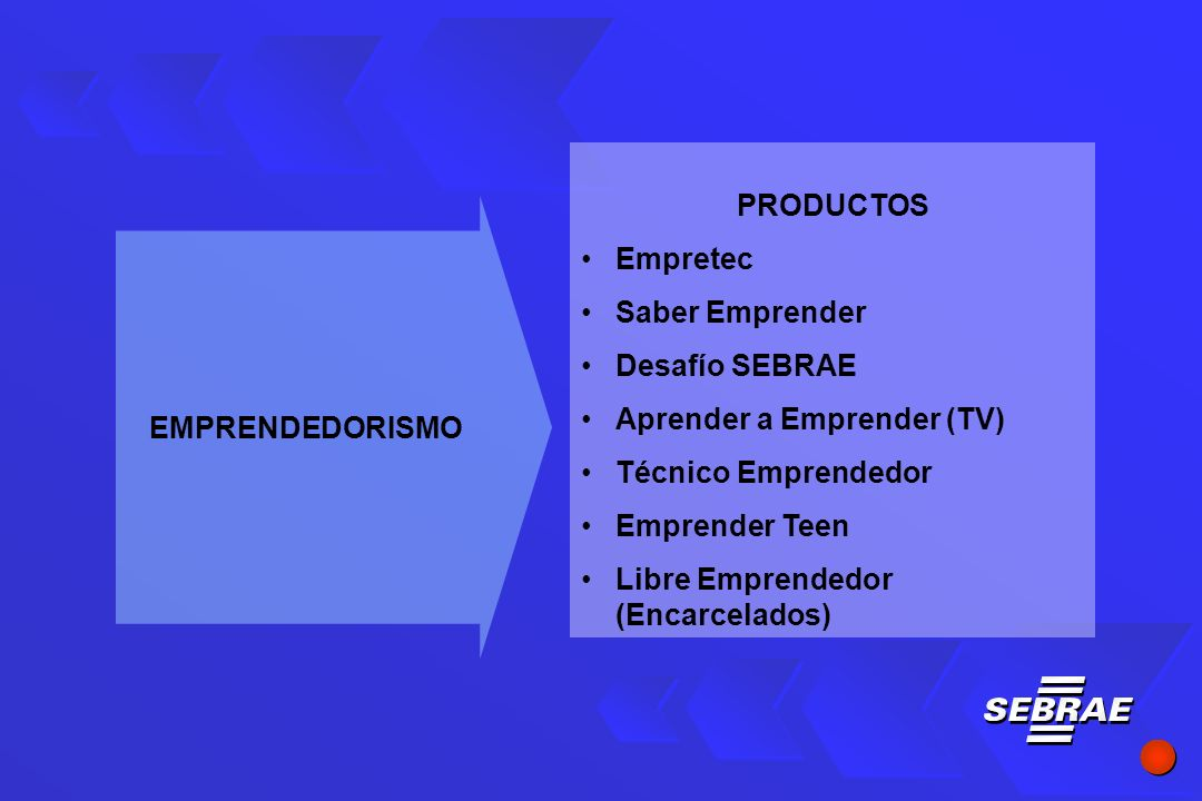 PRODUCTOS Empretec Saber Emprender Desafío SEBRAE Aprender a Emprender (TV) Técnico Emprendedor Emprender Teen Libre Emprendedor (Encarcelados) EMPRENDEDORISMO
