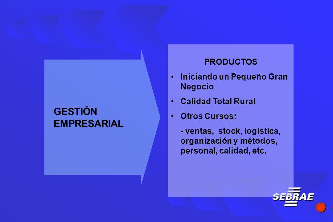 PRODUCTOS Iniciando un Pequeño Gran Negocio Calidad Total Rural Otros Cursos: - ventas, stock, logística, organización y métodos, personal, calidad, etc.