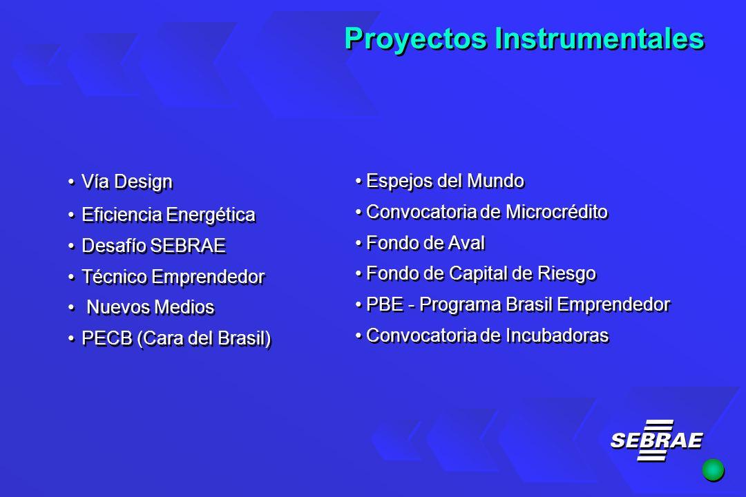 Vía Design Eficiencia Energética Desafío SEBRAE Técnico Emprendedor Nuevos Medios PECB (Cara del Brasil) Vía Design Eficiencia Energética Desafío SEBRAE Técnico Emprendedor Nuevos Medios PECB (Cara del Brasil) Espejos del Mundo Convocatoria de Microcrédito Fondo de Aval Fondo de Capital de Riesgo PBE - Programa Brasil Emprendedor Convocatoria de Incubadoras Espejos del Mundo Convocatoria de Microcrédito Fondo de Aval Fondo de Capital de Riesgo PBE - Programa Brasil Emprendedor Convocatoria de Incubadoras Proyectos Instrumentales