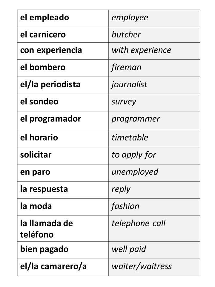 Desafío de vocabulario (24) 1.Hoy en día es muy dificíl encontrar un trabajo.