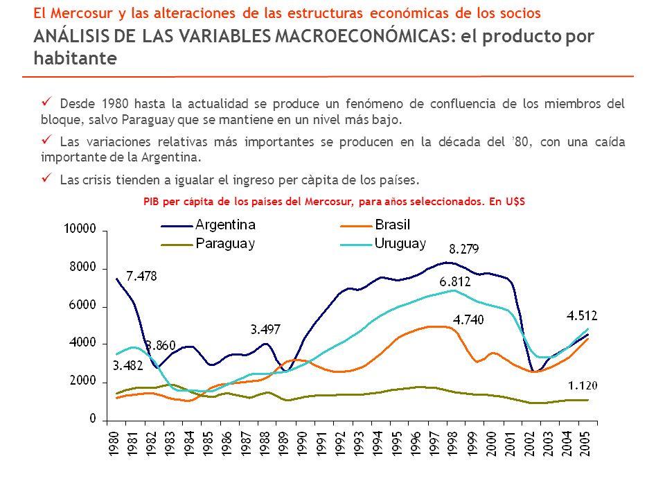 Desde 1980 hasta la actualidad se produce un fen ó meno de confluencia de los miembros del bloque, salvo Paraguay que se mantiene en un nivel m á s bajo.