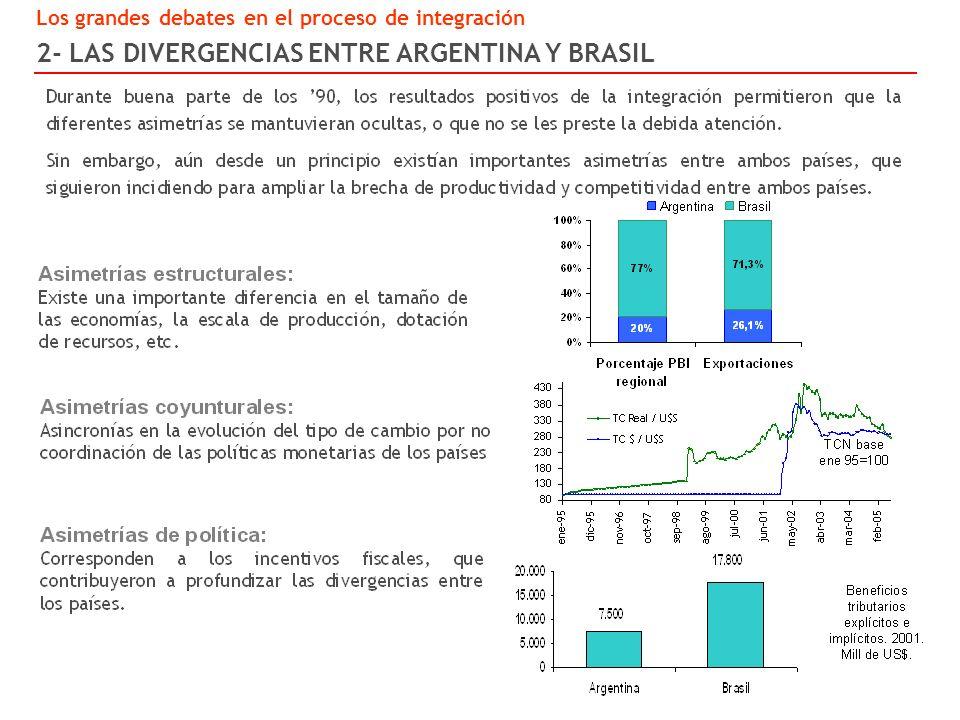2- LAS DIVERGENCIAS ENTRE ARGENTINA Y BRASIL