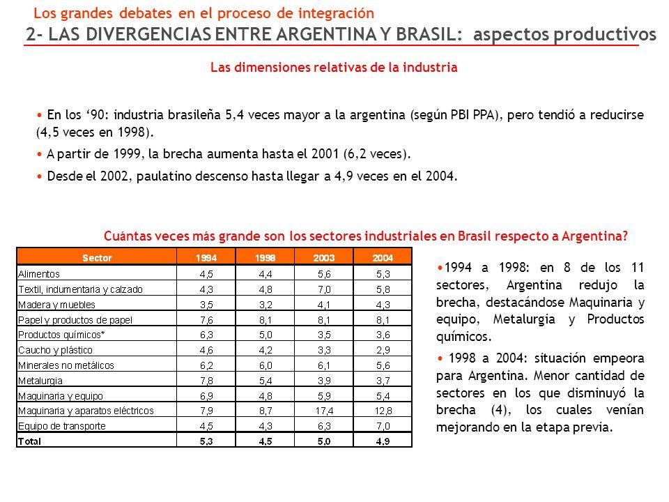 2- LAS DIVERGENCIAS ENTRE ARGENTINA Y BRASIL: aspectos productivos Cu á ntas veces m á s grande son los sectores industriales en Brasil respecto a Argentina.