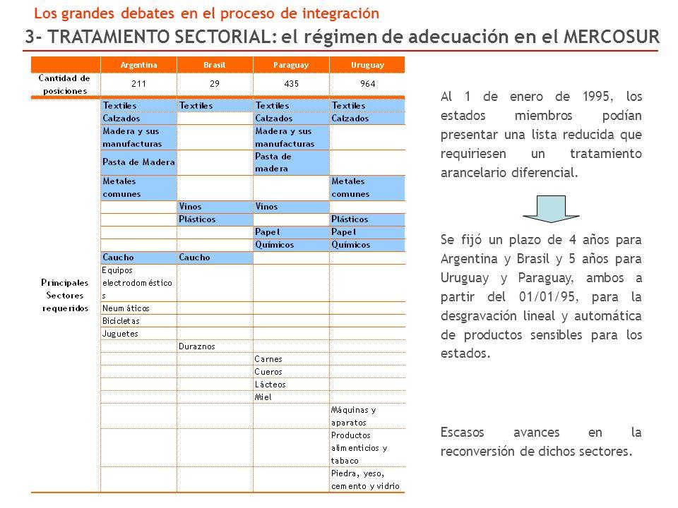 3- TRATAMIENTO SECTORIAL: el régimen de adecuación en el MERCOSUR Al 1 de enero de 1995, los estados miembros podían presentar una lista reducida que requiriesen un tratamiento arancelario diferencial.