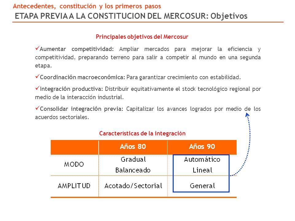 Principales objetivos del Mercosur Aumentar competitividad: Ampliar mercados para mejorar la eficiencia y competitividad, preparando terreno para salir a competir al mundo en una segunda etapa.