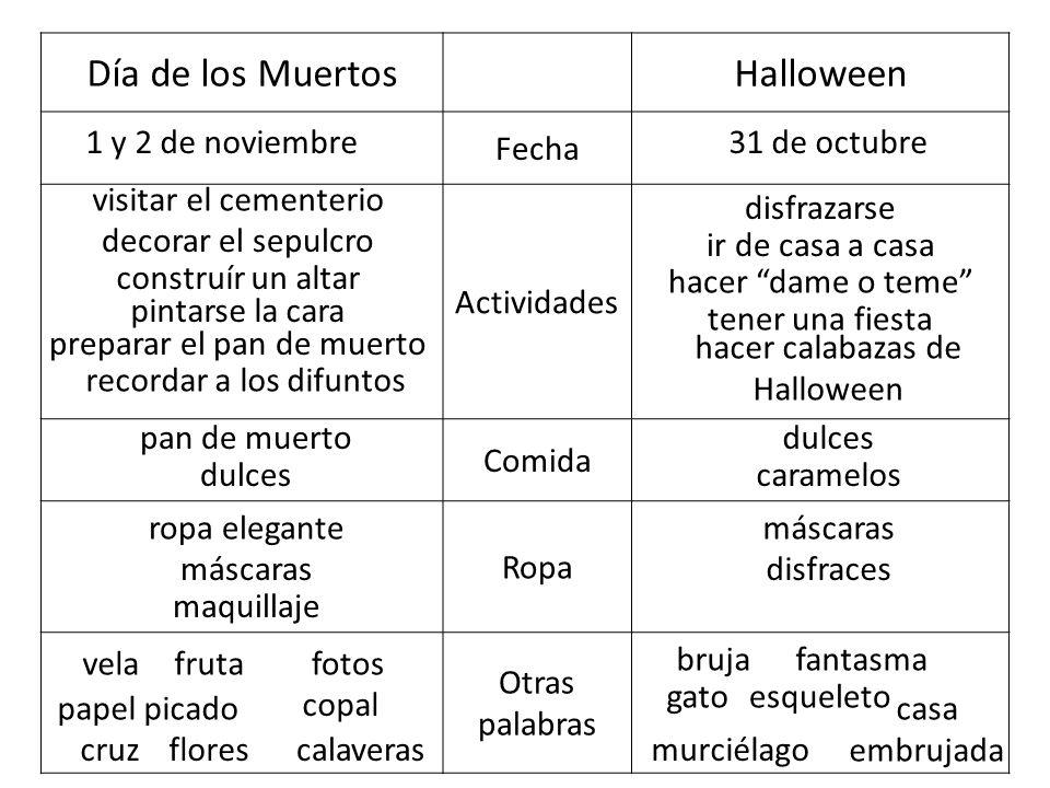 Día de los MuertosHalloween Fecha Actividades Comida Ropa Otras palabras 1 y 2 de noviembre31 de octubre visitar el cementerio construír un altar prep